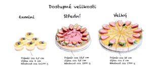 Velikosti dortů